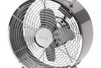 Ventilateur 1 mètre